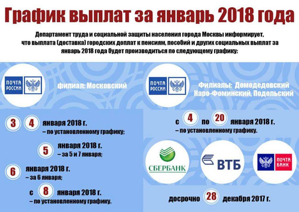 Закон РСФСР от